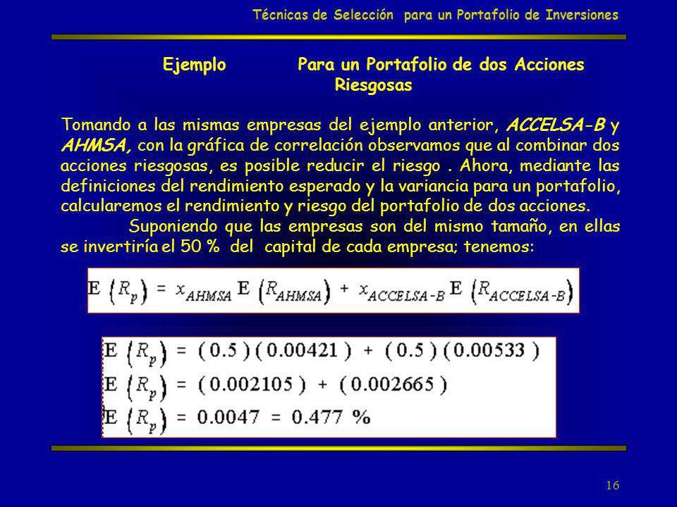 16 Ejemplo Para un Portafolio de dos Acciones Riesgosas Tomando a las mismas empresas del ejemplo anterior, ACCELSA-B y AHMSA, con la gráfica de corre