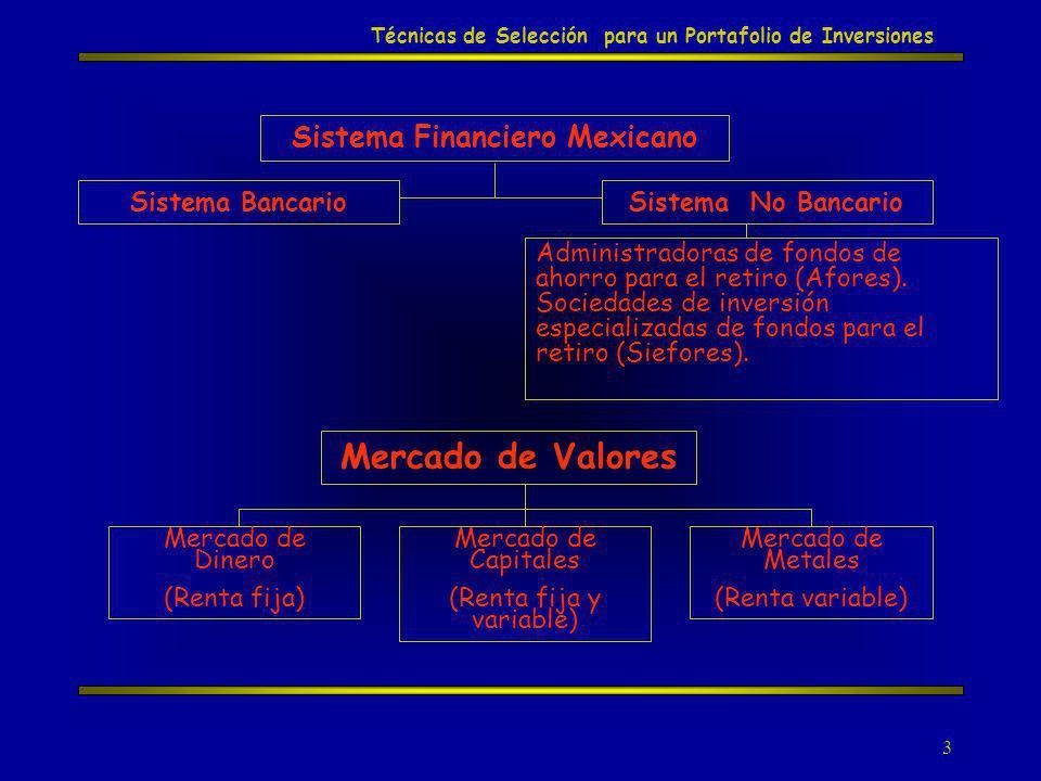 3 Técnicas de Selección para un Portafolio de Inversiones Sistema Financiero Mexicano Sistema Bancario Sistema No Bancario Administradoras de fondos d