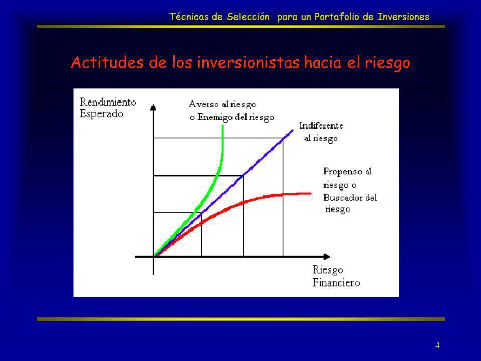 5 Modelo de Media-Varianza de Markowitz Rendimiento Esperado de un Portafolio de dos Acciones Rendimiento Esperado de un Portafolio de Inversión donde: Técnicas de Selección para un Portafolio de Inversiones