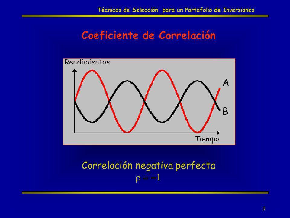 9 Coeficiente de Correlación Técnicas de Selección para un Portafolio de Inversiones Correlación negativa perfecta Rendimientos Tiempo A B