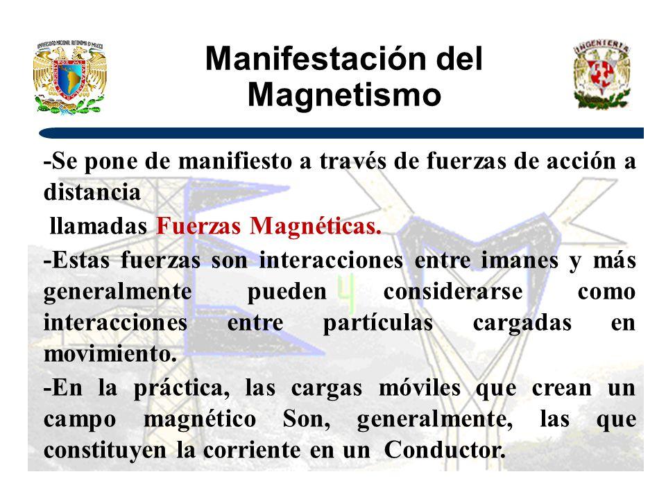 Manifestación del Magnetismo -Se pone de manifiesto a través de fuerzas de acción a distancia llamadas Fuerzas Magnéticas. -Estas fuerzas son interacc