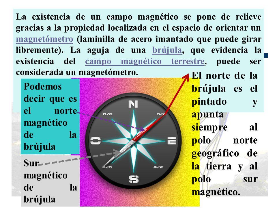 La existencia de un campo magnético se pone de relieve gracias a la propiedad localizada en el espacio de orientar un magnetómetro (laminilla de acero