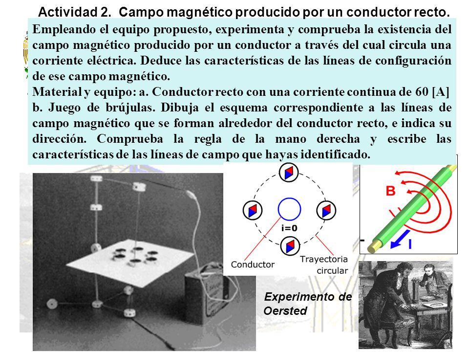 Experimento de Oersted Empleando el equipo propuesto, experimenta y comprueba la existencia del campo magnético producido por un conductor a través de