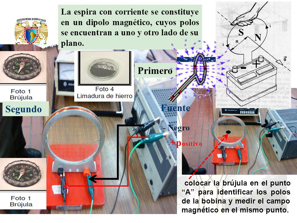 +p ositivo - Negro Fuente La espira con corriente se constituye en un dipolo magnético, cuyos polos se encuentran a uno y otro lado de su plano. Prime
