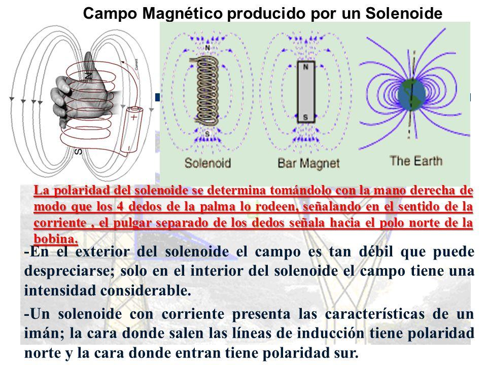 Campo Magnético producido por un Solenoide -En el exterior del solenoide el campo es tan débil que puede despreciarse; solo en el interior del solenoi