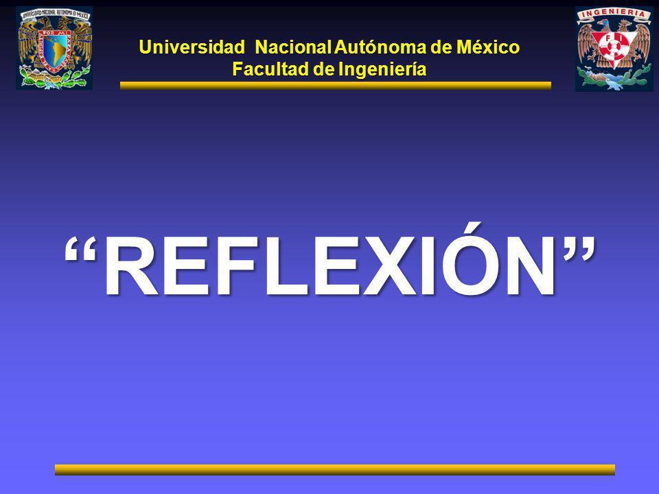 Universidad Nacional Autónoma de México Facultad de Ingeniería REFLEXIÓN