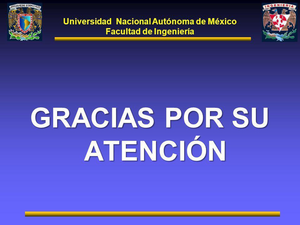 Universidad Nacional Autónoma de México Facultad de Ingeniería GRACIAS POR SU ATENCIÓN