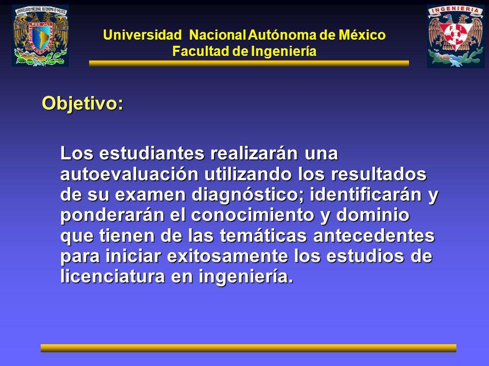Universidad Nacional Autónoma de México Facultad de Ingeniería Objetivo: Los estudiantes realizarán una autoevaluación utilizando los resultados de su
