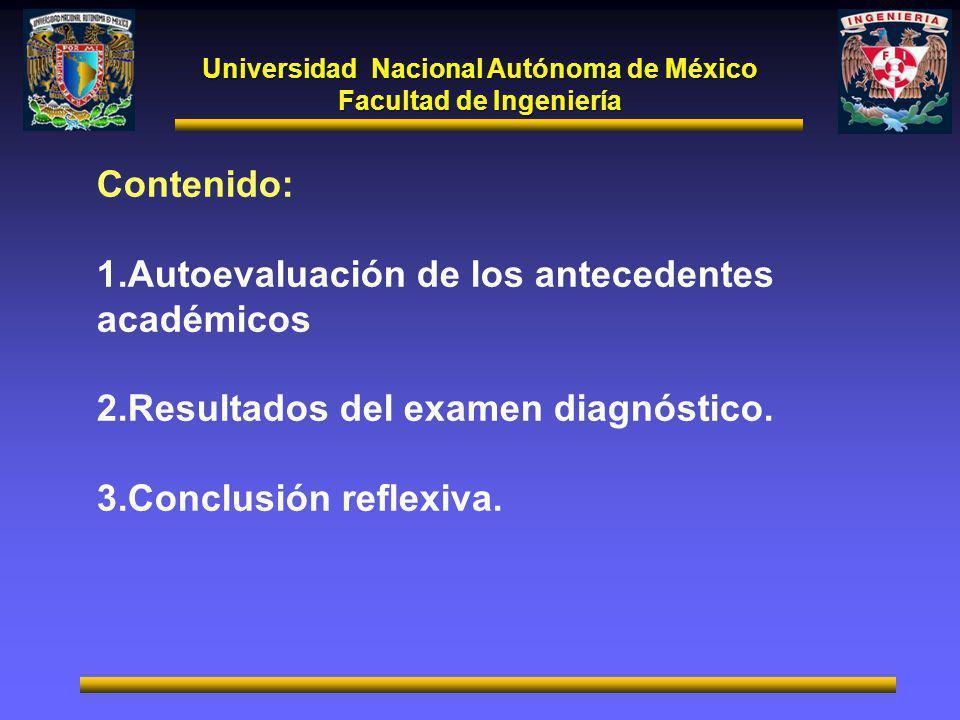 Universidad Nacional Autónoma de México Facultad de Ingeniería Contenido: 1.Autoevaluación de los antecedentes académicos 2.Resultados del examen diag