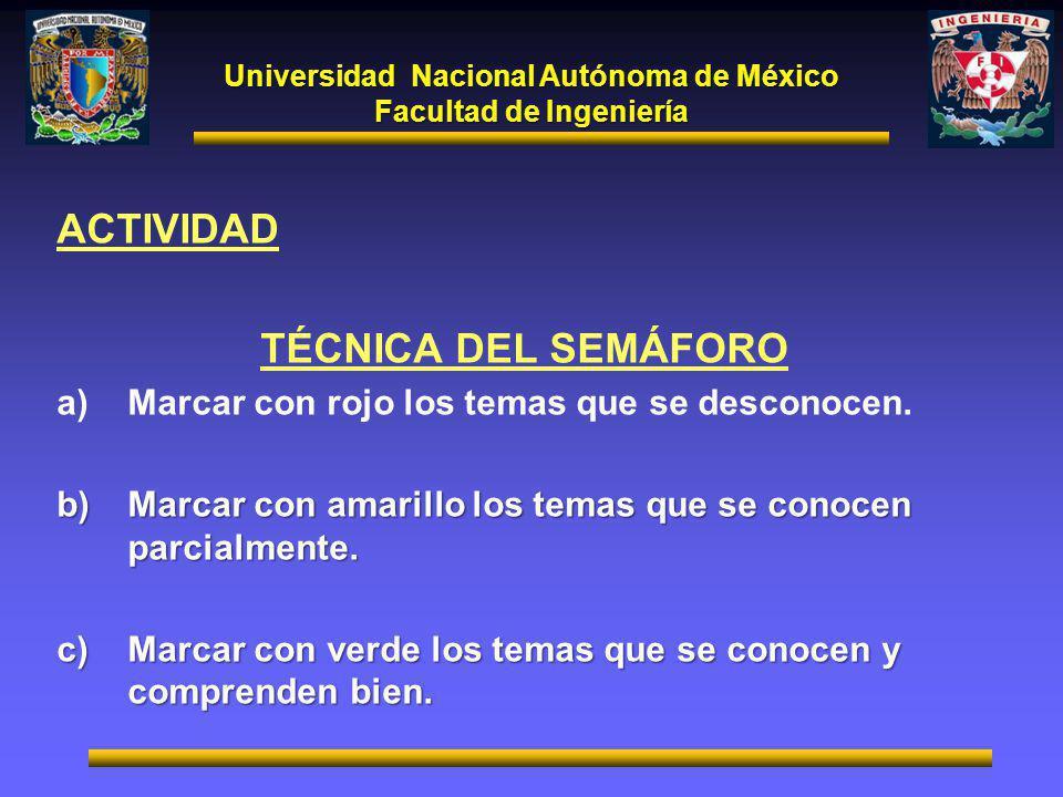 Universidad Nacional Autónoma de México Facultad de Ingeniería ACTIVIDAD TÉCNICA DEL SEMÁFORO a)Marcar con rojo los temas que se desconocen. b)Marcar