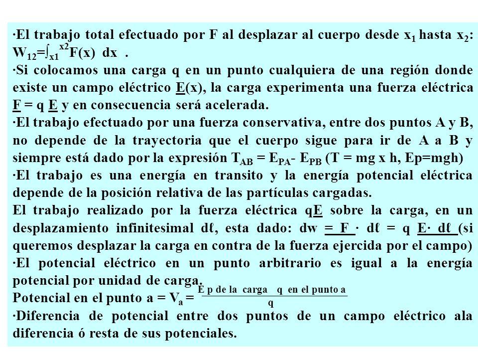 ·El trabajo total efectuado por F al desplazar al cuerpo desde x 1 hasta x 2 : W 12 = x1 x2 F(x) dx. ·Si colocamos una carga q en un punto cualquiera