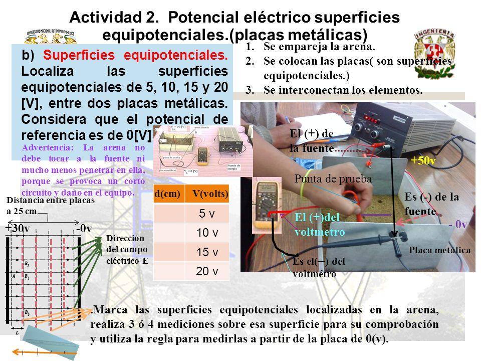 Actividad 2. Potencial eléctrico superficies equipotenciales.(placas metálicas) b) Superficies equipotenciales. Localiza las superficies equipotencial