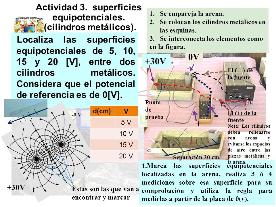 Actividad 3. superficies equipotenciales. (cilindros metálicos). Localiza las superficies equipotenciales de 5, 10, 15 y 20 [V], entre dos cilindros m