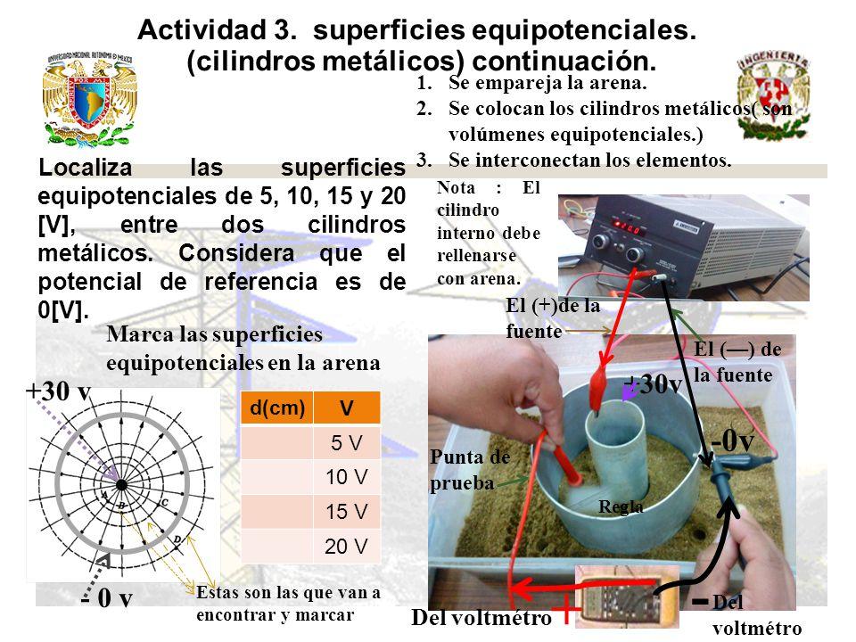 Actividad 3. superficies equipotenciales. (cilindros metálicos) continuación. Localiza las superficies equipotenciales de 5, 10, 15 y 20 [V], entre do