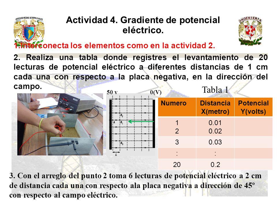 Actividad 4 Gradiente de potencial NumeroDistancia(cm)Potencial(v) 12 24 :: 612 Tabla 2 4.