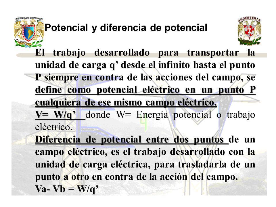 Potencial y diferencia de potencial define como potencial eléctrico en un punto P cualquiera de ese mismo campo eléctrico. El trabajo desarrollado par