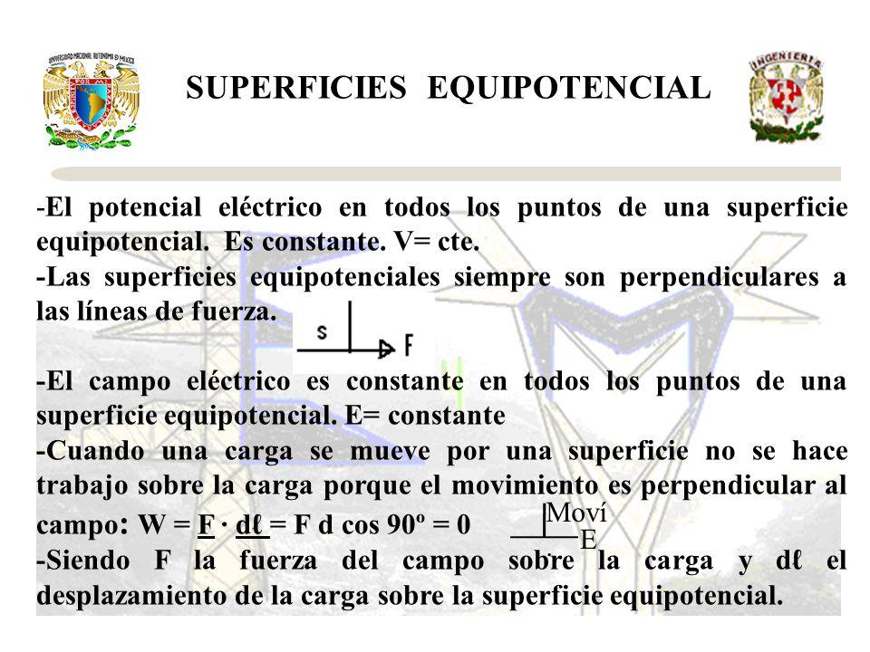 SUPERFICIES EQUIPOTENCIAL -El potencial eléctrico en todos los puntos de una superficie equipotencial. Es constante. V= cte. -Las superficies equipote