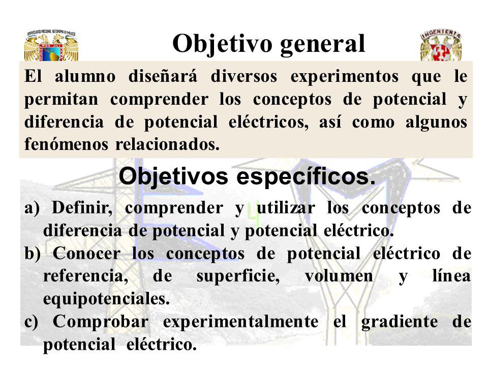 Objetivos específicos. a) Definir, comprender y utilizar los conceptos de diferencia de potencial y potencial eléctrico. b) Conocer los conceptos de p