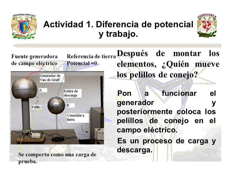 Actividad 1. Diferencia de potencial y trabajo. Después de montar los elementos, ¿Quién mueve los pelillos de conejo? Pon a funcionar el generador y p