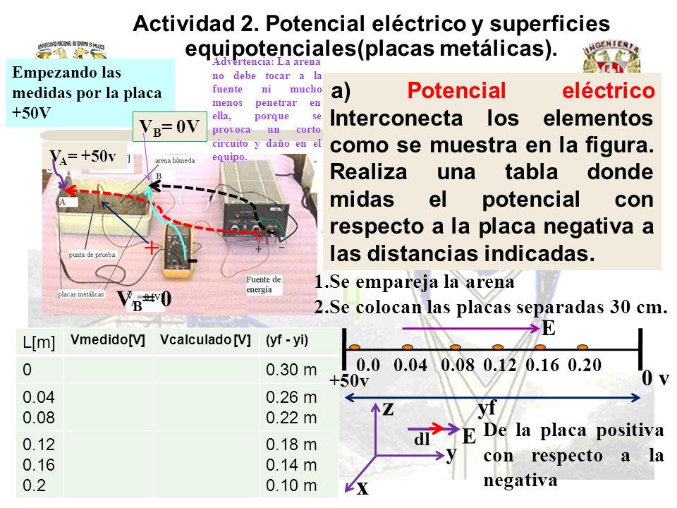 Actividad 2. Potencial eléctrico y superficies equipotenciales(placas metálicas). a) Potencial eléctrico Interconecta los elementos como se muestra en