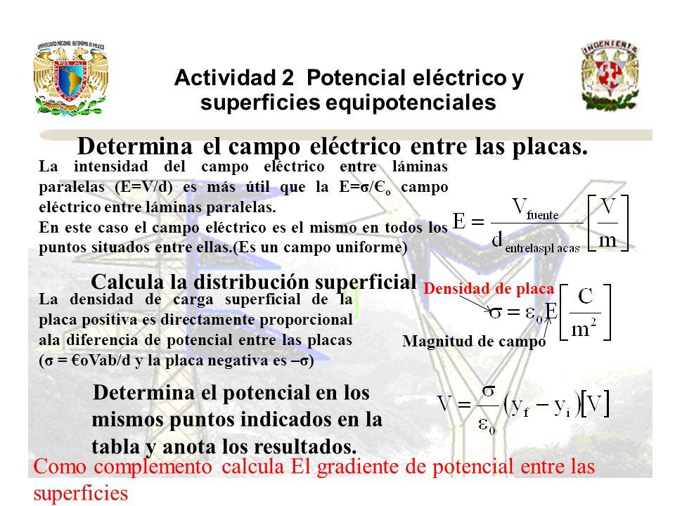 Actividad 2 Potencial eléctrico y superficies equipotenciales Determina el campo eléctrico entre las placas. Calcula la distribución superficial Deter