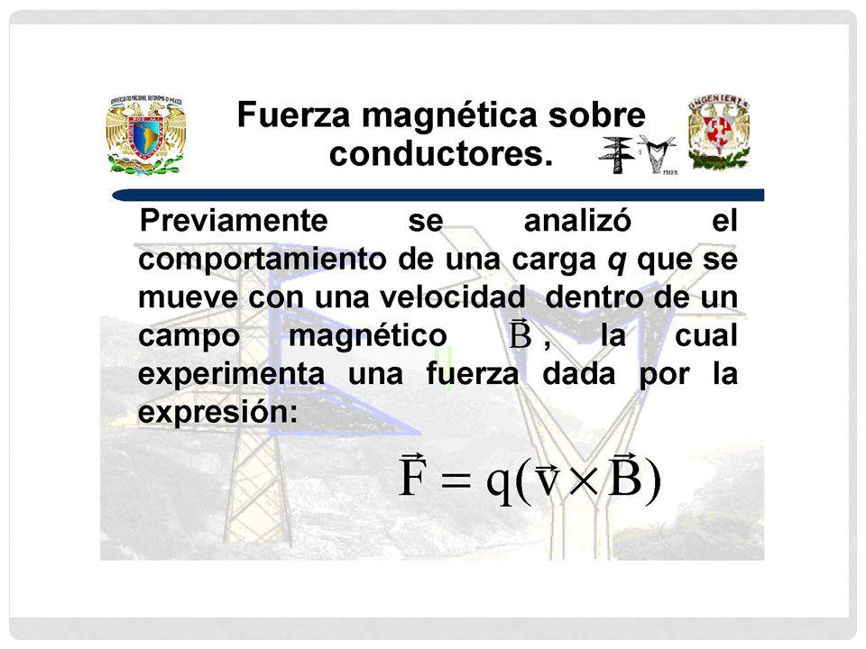 Medición de la fuerza magnética 1.- Pesar el imán y obtener su masa = M iman (kg) 2.- Obtener la masa del imán al circular una corriente (i) = M 0 (kg) 3.-Calcular la fuerza magnética en función de la diferencia de masas F m = (M 0 – M imán )(g) (newton) 4.- Medir la longitud del conductor ( L ) en metros 7.- Calcular el campo (B) en función de (F m ) y ( L ) como : B = (F m )/(L*i sen φ ) 5.- Obtener la fuerza F m a diferentes corrientes (i) u 6..- Obtener la fuerza F m a diferentes ángulos (φ)