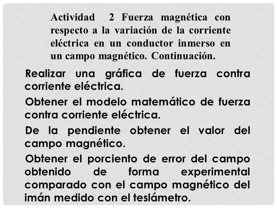 Realizar una gráfica de fuerza contra corriente eléctrica. Obtener el modelo matemático de fuerza contra corriente eléctrica. De la pendiente obtener