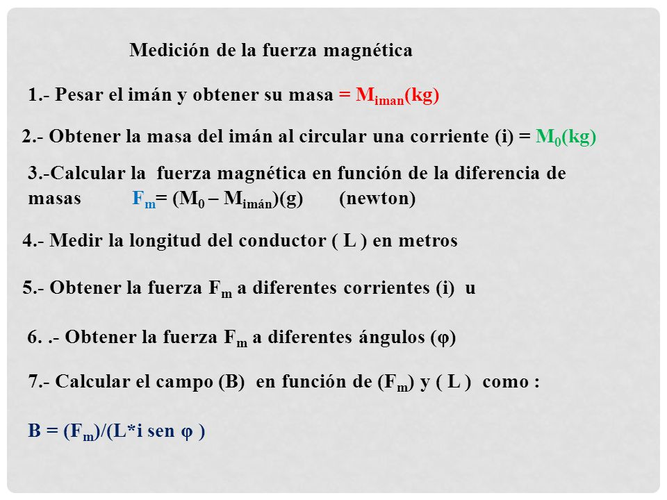 Medición de la fuerza magnética 1.- Pesar el imán y obtener su masa = M iman (kg) 2.- Obtener la masa del imán al circular una corriente (i) = M 0 (kg