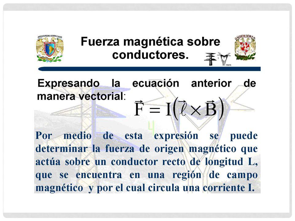 s N Fuente de poder Plato de La balanza imán Circuito impreso F1 F2 F3 B F1 = -F2 Se anulan F3 = Fuerza actuante Es de acuerdo a la regla de la mano izquierda.
