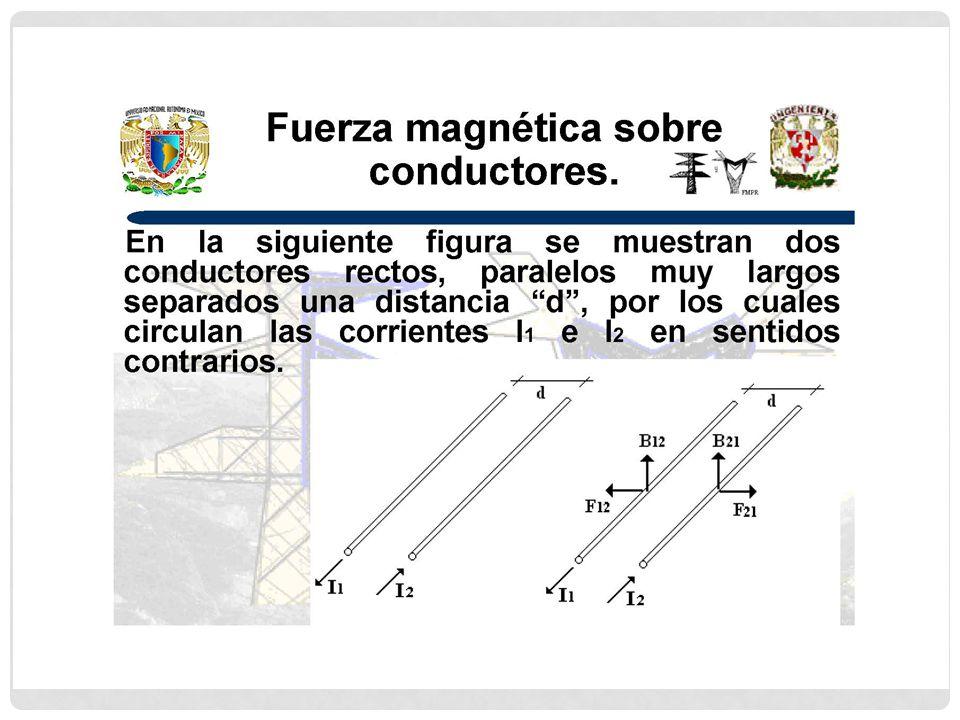 Realizar una gráfica de fuerza contra corriente eléctrica.