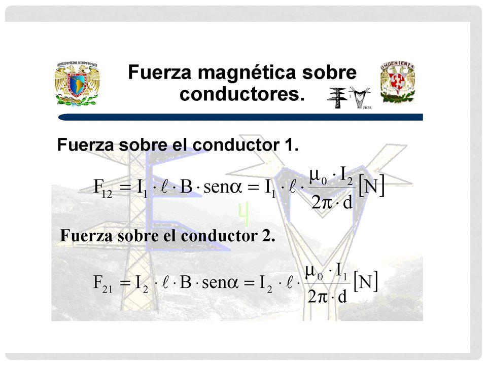 Realizar una gráfica de fuerza contra longitud de un conductor.