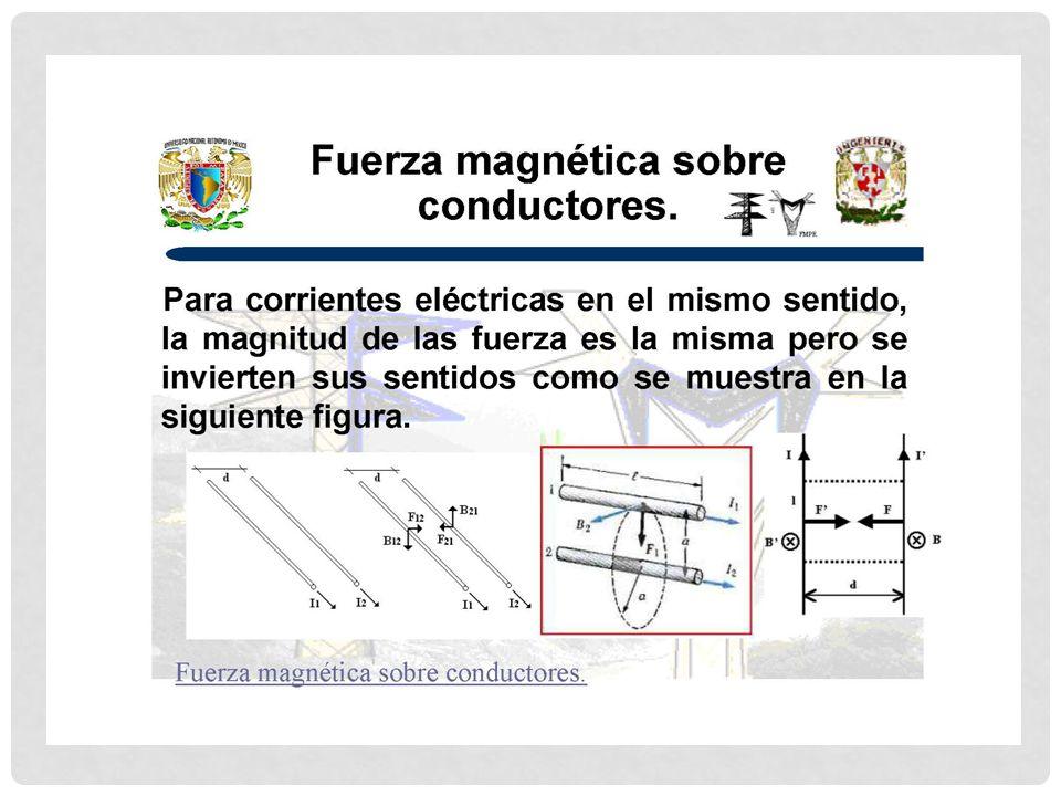 Actividad 4 Fuerza magnética con respecto al ángulo formado entre las líneas de campo magnético y un conductor por el que circula una corriente eléctrica.