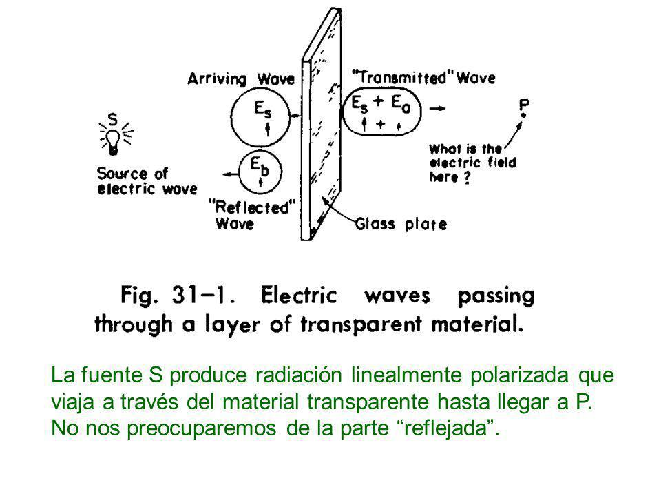 Podemos calcular el campo en P ya sea tomando en cuenta la contribución de todas las cargas (31.1) o bien la contribución de la fuente S más la de los electrones en el material transparente (31.2).