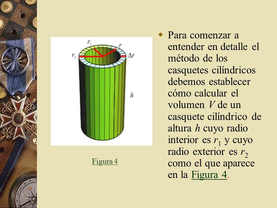 Para comenzar a entender en detalle el método de los casquetes cilíndricos debemos establecer cómo calcular el volumen V de un casquete cilíndrico de