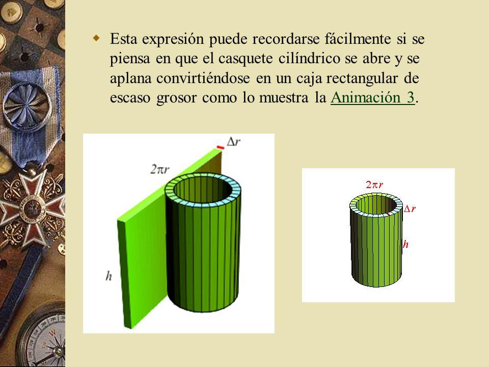 Esta expresión puede recordarse fácilmente si se piensa en que el casquete cilíndrico se abre y se aplana convirtiéndose en un caja rectangular de esc