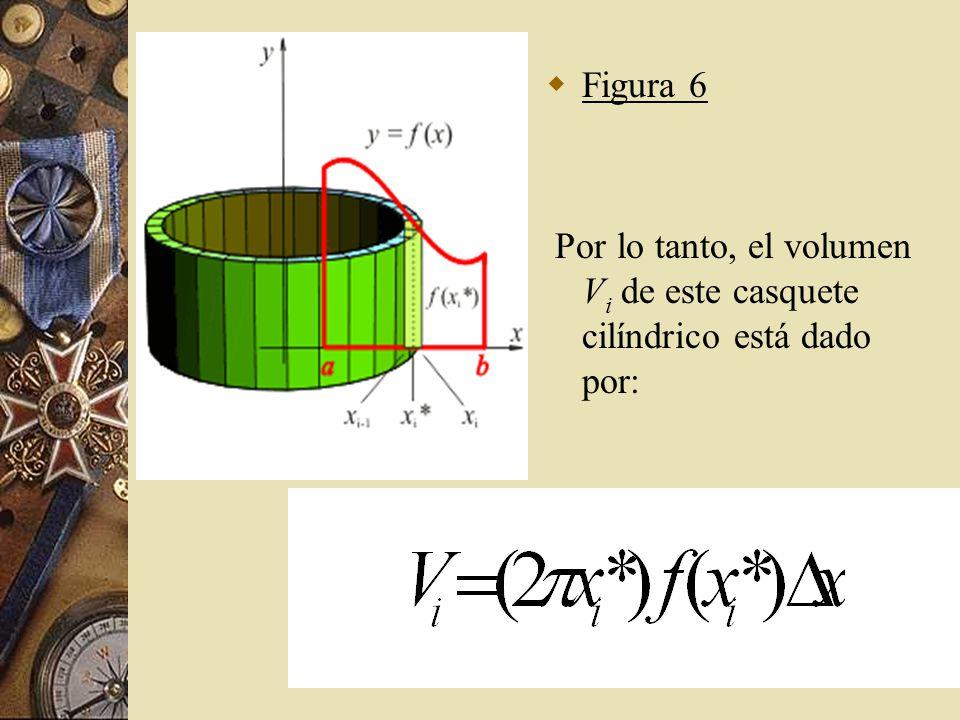Por lo tanto, el volumen V i de este casquete cilíndrico está dado por: