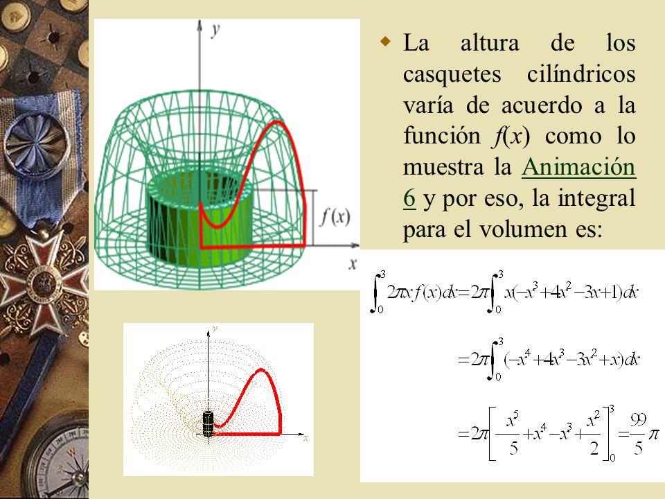 La altura de los casquetes cilíndricos varía de acuerdo a la función f(x) como lo muestra la Animación 6 y por eso, la integral para el volumen es:Ani