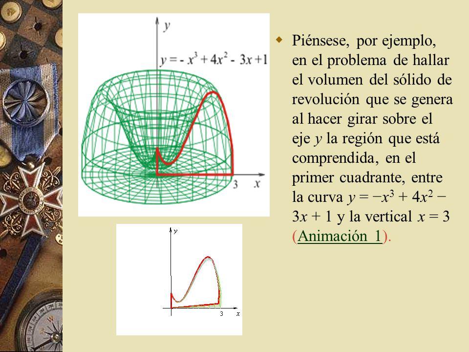 Volvamos al problema planteado al comienzo del proyecto, el de hallar el volumen del sólido de revolución que se genera al hacer girar sobre el eje y la región comprendida, en el primer cuadrante, entre la curva y = x 3 + 4x 2 3x + 1 y la vertical x = 3.