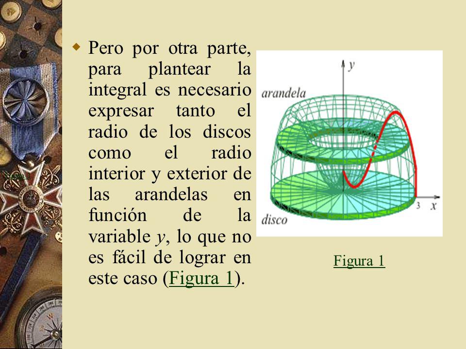 Pero por otra parte, para plantear la integral es necesario expresar tanto el radio de los discos como el radio interior y exterior de las arandelas e