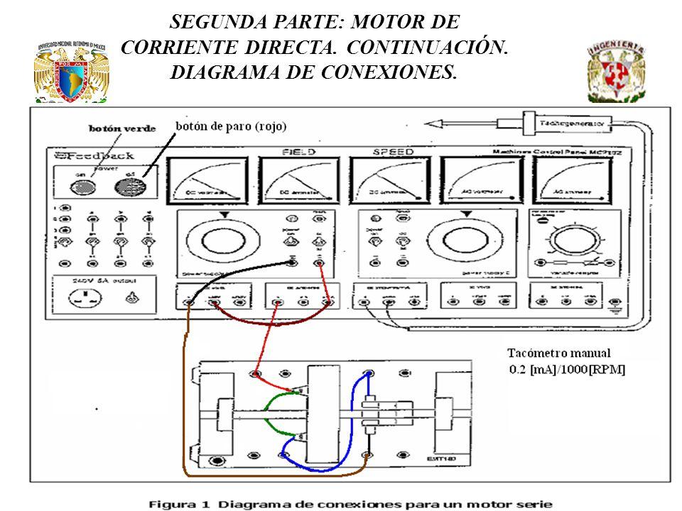SEGUNDA PARTE: MOTOR DE CORRIENTE DIRECTA. CONTINUACIÓN. DIAGRAMA DE CONEXIONES.