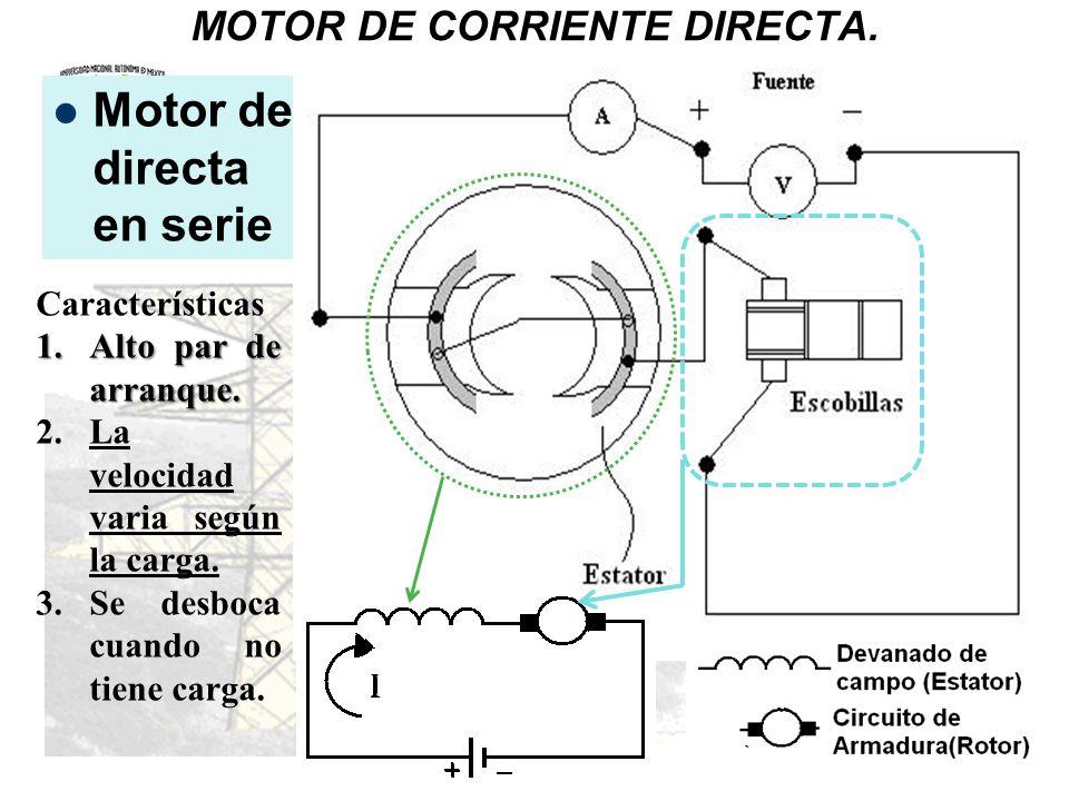 MOTOR DE CORRIENTE DIRECTA. Motor de directa en serie Características 1.Alto par de arranque. 2.La velocidad varia según la carga. 3.Se desboca cuando