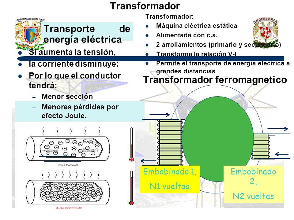 Transformador Transformador ferromagnetico Si aumenta la tensión, la corriente disminuye: Por lo que el conductor tendrá: – Menor sección – Menores pé