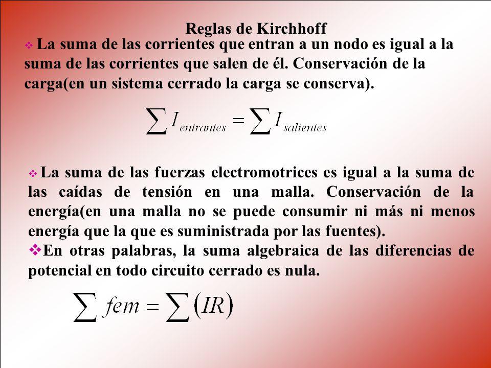Reglas de Kirchhoff La suma de las corrientes que entran a un nodo es igual a la suma de las corrientes que salen de él.