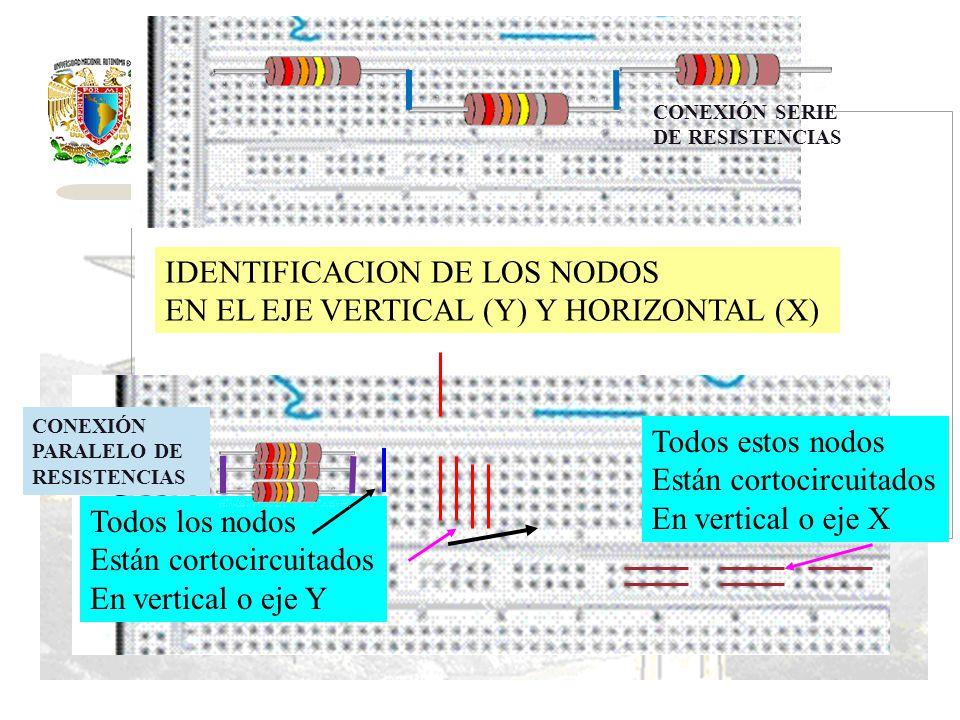 Todos los nodos Están cortocircuitados En vertical o eje Y Todos estos nodos Están cortocircuitados En vertical o eje X IDENTIFICACION DE LOS NODOS EN EL EJE VERTICAL (Y) Y HORIZONTAL (X) CONEXIÓN PARALELO DE RESISTENCIAS CONEXIÓN SERIE DE RESISTENCIAS