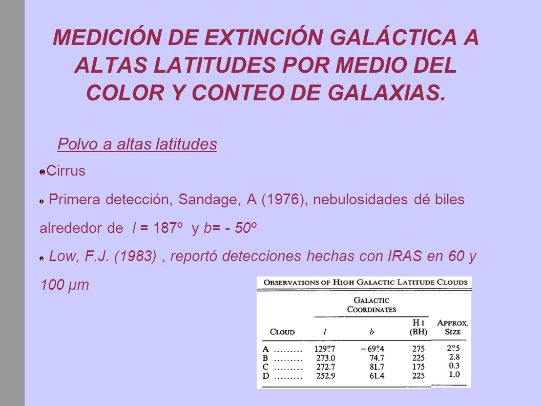 MEDICIÓN DE EXTINCIÓN GALÁCTICA A ALTAS LATITUDES POR MEDIO DEL COLOR Y CONTEO DE GALAXIAS. Polvo a altas latitudes Cirrus Primera detección, Sandage,