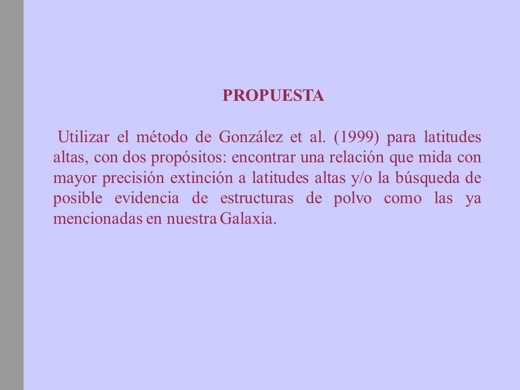 PROPUESTA Utilizar el método de González et al. (1999) para latitudes altas, con dos propósitos: encontrar una relación que mida con mayor precisión e
