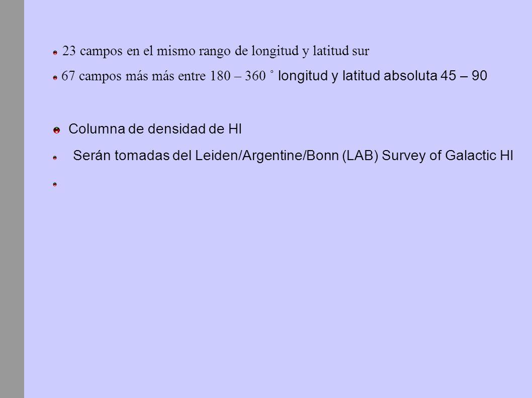 23 campos en el mismo rango de longitud y latitud sur 67 campos más más entre 180 – 360 ˚ longitud y latitud absoluta 45 – 90 Columna de densidad de H