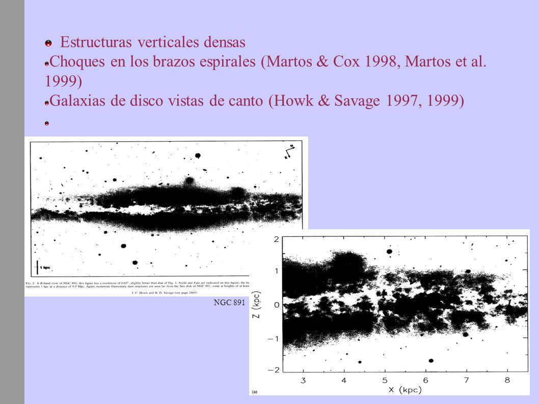 Estructuras verticales densas Choques en los brazos espirales (Martos & Cox 1998, Martos et al. 1999) Galaxias de disco vistas de canto (Howk & Savage
