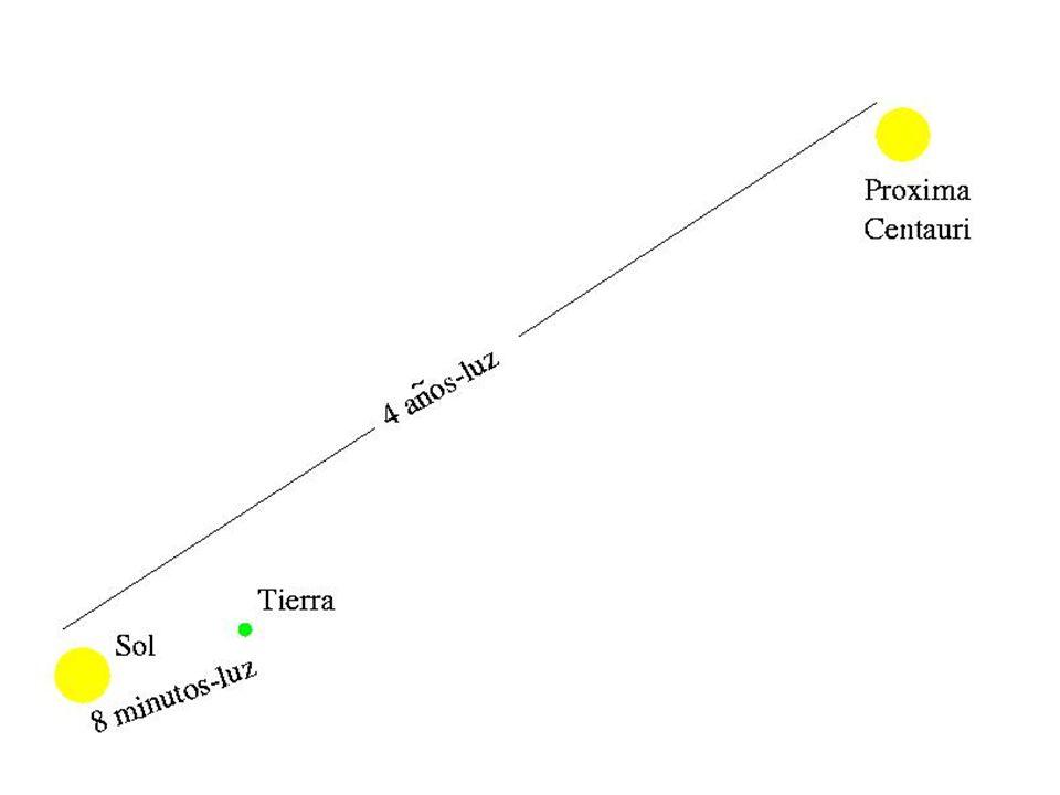 ¿Cómo se forman las estrellas y sus planetas.
