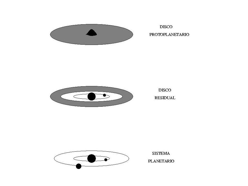 Usando radiotelescopios como el Very Large Array, se ha logrado entender mejor la juventud de las estrellas…